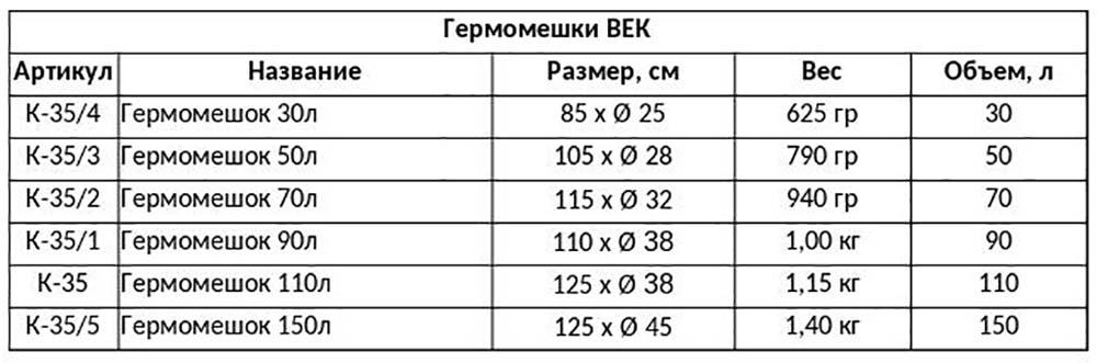 Гермомешки ВЕК.jpg